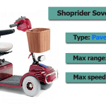 Shoprider Sovereign 4 Scooter Review