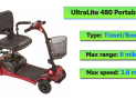 UltraLite 480 Portable Mobility Scooter Review