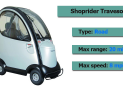 Shoprider Traveso Scooter Review