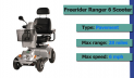 Freerider City Ranger 6 Scooter Review